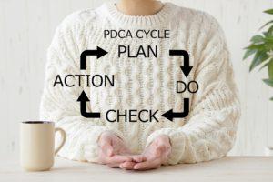 PDCAサイクル